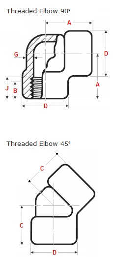 Sell pipe fittings,elbow,tee,reducer,nipple,cap,butt weld fittings